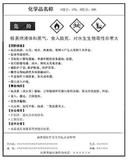 危险品进口公示标签